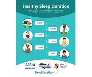 """Free """"Healthy Sleep Duration"""" Wall Poster"""